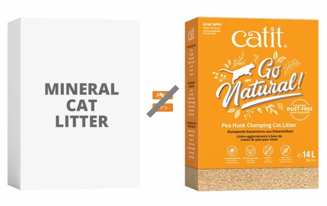 Don't compare mineral cat litter to Catit Go Natural Clumping cat litter