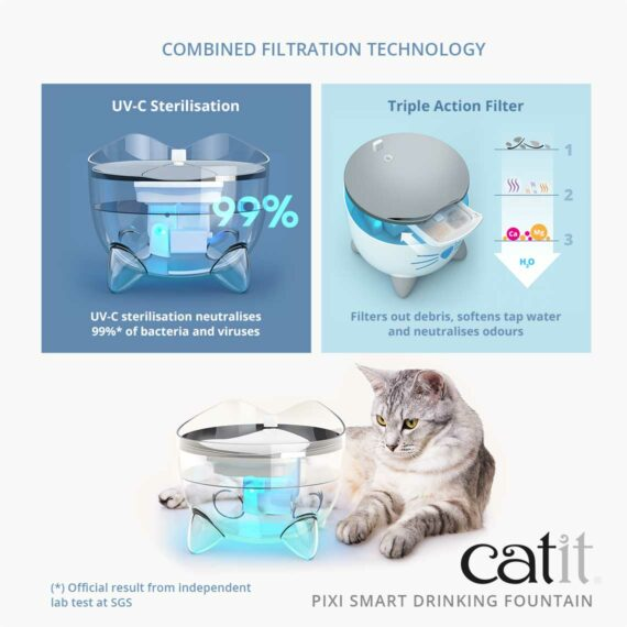Combined filtration technology