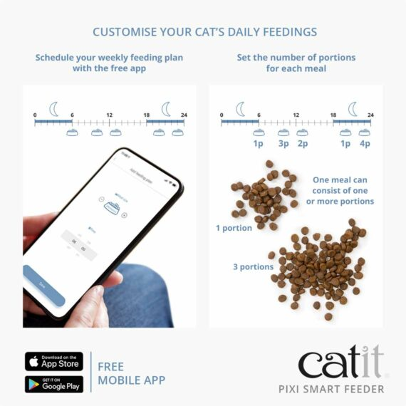 Customise your cat's daily feedings
